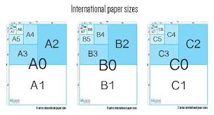European Paper Size Chart A B And C Series International Paper Sizes Paper Sizes
