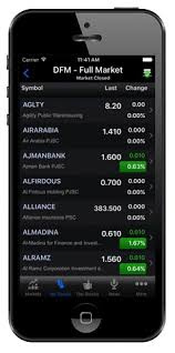 Dubai Financial Market Chart Mobile Apps