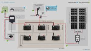 solar system wiring diagram fresh page diagrams ford best of for RV Solar Wiring-Diagram new solar panel charge controller wiring diagram how to install for panels on a caravan