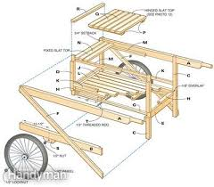 figure b wooden cart exploded diagram