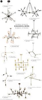 best modern lighting. 10 best modern branch chandeliers best lighting