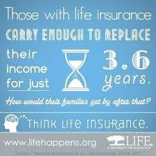 Life Insurance Quotes Ireland cheap life insurance quotes rakeback100me 12
