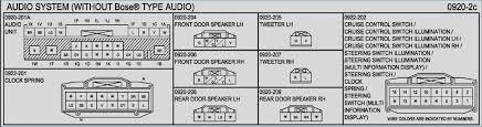 mazda 3 bose amp wiring diagram 2007 mazda 3 fuse box diagram mazda 3 bose amp wiring diagram 2007 mazda 3 fuse box diagram schematic diagrams