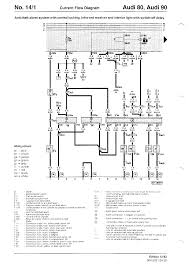 wiring diagrams cars for alarm the wiring diagram car alarm wiring diagrams nilza wiring diagram