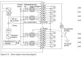 siemens plc wiring diagram pdf siemens image profibus wiring diagram wiring diagram schematics baudetails info on siemens plc wiring diagram pdf