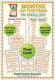 English Months Of The Year Flash Cards Charts