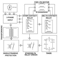 control wiring diagram of star delta starter control automatic star delta starter control circuit diagram pdf jodebal com on control wiring diagram of star