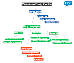 how to create a persuasive essay outline essay writing persuasive essay outline intro