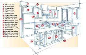 kitchen furniture names. Kitchen Cabinet Names F33 About Elegant Home Decoration Ideas With Furniture Cabinets