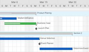 How To Run Microsoft Project For Mac Tutorial Smartsheet