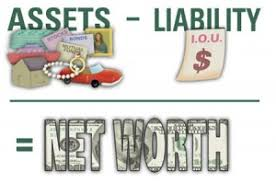 Networth Form What Is A Statement Of Net Worth Badanes Law Office