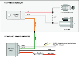 sea ray ignition switch wiring diagram sea wiring diagrams description 57 sea ray ignition switch wiring diagram