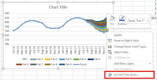 Excel Fan Chart Fan Chart Format Data Series Excel Off The Grid