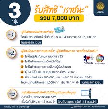 ศูนย์ข้อมูล COVID-19 - ครม. อนุมัติ โครงการเราชนะ ให้ประชาชนได้มีเงินจับจ่าย  7,000 บาทต่อคน ทั้งหมด 31.1 ล้านคน กรอบวงเงินประมาณ 210,200 ล้านบาท  มีรายละเอียดดังนี้ 1. เป็นคนที่มีสัญชาติไทย อายุ 18 ปีขึ้นไป ณ วันที่ ครม.  อนุมัติโครงการ 2. ไม่เป็นผู้ ...