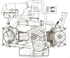 end of an era the last air cooled automobile engines auto universum gs engine cross sectional view