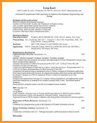Sample Entry Level Marketing Resume Bio Letter Format