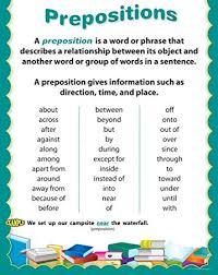 Amazon Com Creative Teaching Press Prepositions Chart