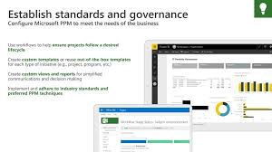 Microsoft Corporate Strategy Microsoft Project Portfolio Management Ppt Download