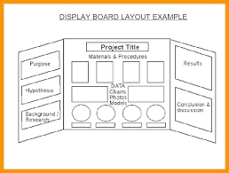 Science Project Display Board Template Justintr Me