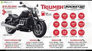triumph rocket iii roadster price specs review pics mileage