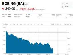 Boeing Stock Chart Boeing Shares Sell Off After 737 Max 8 Plane Crashes Into