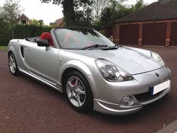 www.imoc.co.uk :: View topic - MR2 Roadster Roadtrips