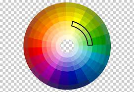 Color Wheel Color Theory Color Chart Complementary Colors