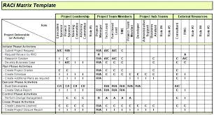 Raci Chart Template Excel 9 Matrix Template Excel Download Entertaining Free Raci