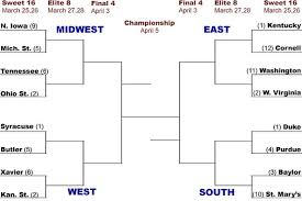 Sweet Sixteen Bracket Template Sweet 16 Bracket Latest News Images And Photos Crypticimages
