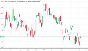 Bbc Record Charts Bbc Stock Price And Chart Amex Bbc Tradingview
