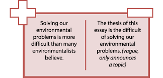 "thesis and support in the persuasive essay english i writing  graphic showing good thesis statement ""solving our enivornmental problems are more difficult than many"