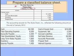 Example Classified Balance Sheet Mutliple Step Income Statement And Classified Balance Sheet Example