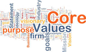 ethics and values what guides you through rough days slworkshop core values