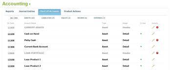 Mambu Creating Your Chart Of Accounts