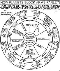 25 Paradigmatic Horoscope Personality Chart