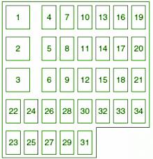 2014car wiring diagram page 97 2010 mazda new m 3 fuse box diagram