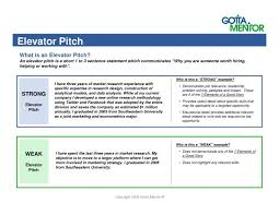 Elevator Pitch Examples For Students Elevator Pitch Examples Startup For College Students 728 563