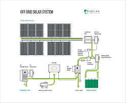 a guide to solar power systems and wiring diagram for off grid solar system wiring diagram a guide to solar power systems and wiring diagram for off grid throughout system