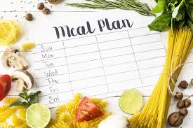 Meal Tracking 9 Ways To Help Your Clients Make The Most Of Food Tracking