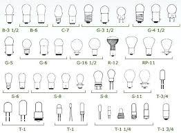 Watt Type B Bulb Need To Replace Light Bulbs A A19 Vs A15 Base