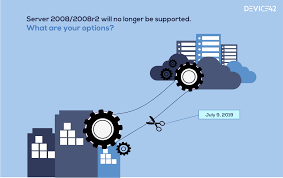 Sql Server 2008 2008r2 Eol Eos The Official Device42 Blog