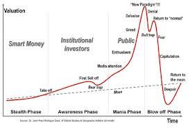 Bitcoin Crash Chart Bitcoin Price Chart Crash Analysis Bitcoin Mining Equipment