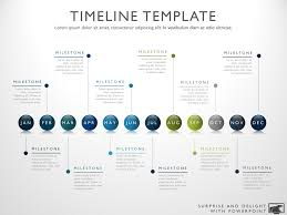 best timeline project ideas history projects timeline template my product roadmap