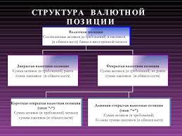 презентация диплома final   13 СТРУКТУРА ВАЛЮТНОЙ