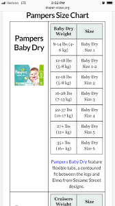 Pampers Diaper Size Chart India Prosvsgijoes Org