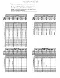 Pft Score Chart Marines Www Bedowntowndaytona Com