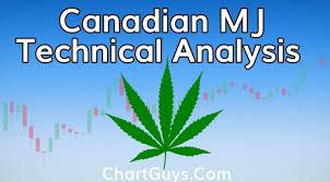 Canadian Marijuana Technical Analysis Chart 9 14 2018 By