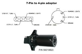 wiring diagram for round pin trailer plug wiring diagram 4 pin to 7 trailer wiring diagram diagrams