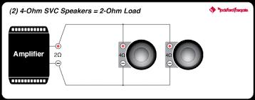 prime 500 watt class d mono amplifier rockford fosgate ® wiring diagram 5