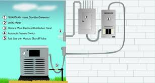 whole house generator automatic transfer switch wiring diagram asco transfer switch wiring diagram diagrams